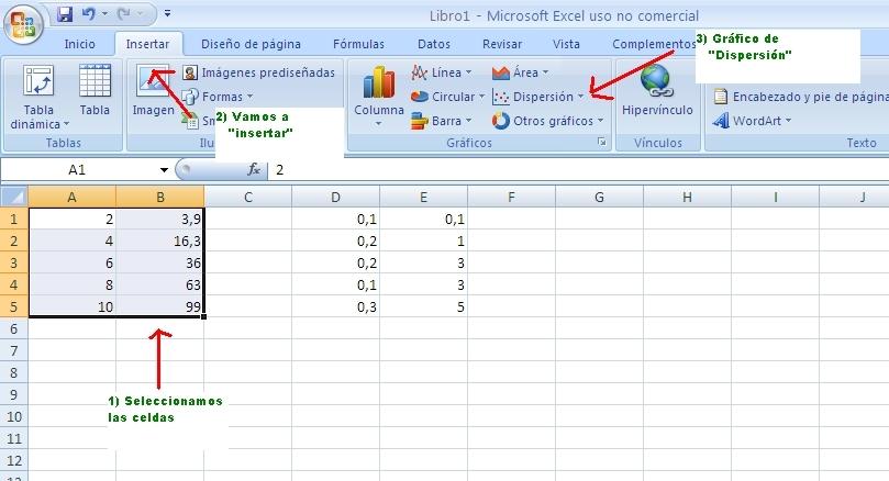Gráficos con barras de error usando Excel | Para la clase de Física.